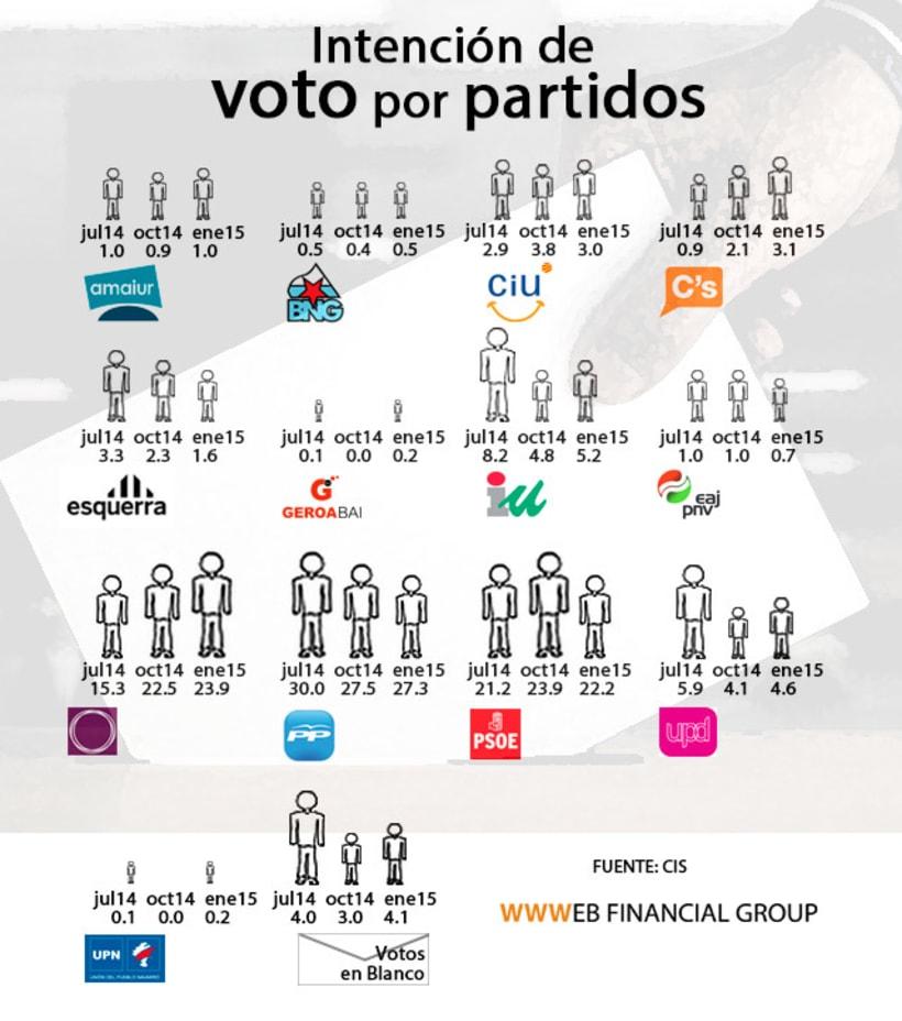 Infografías 15