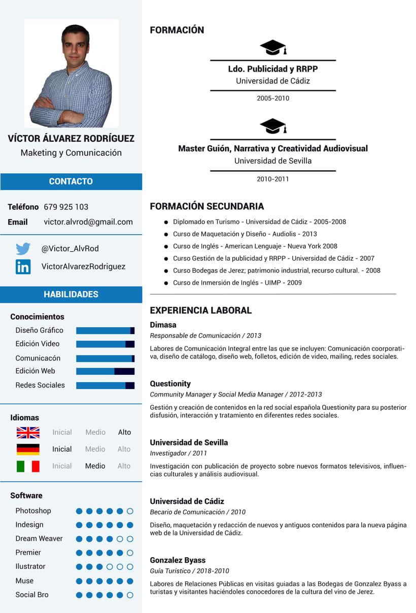 CV Víctor Álvarez Rodríguez 0