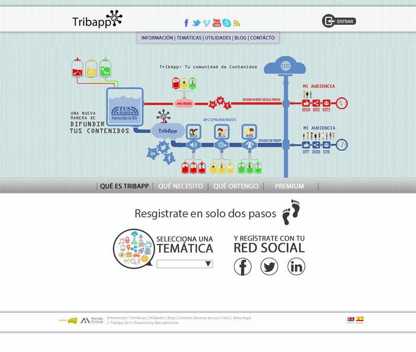 Web TribApp. Diseño 0