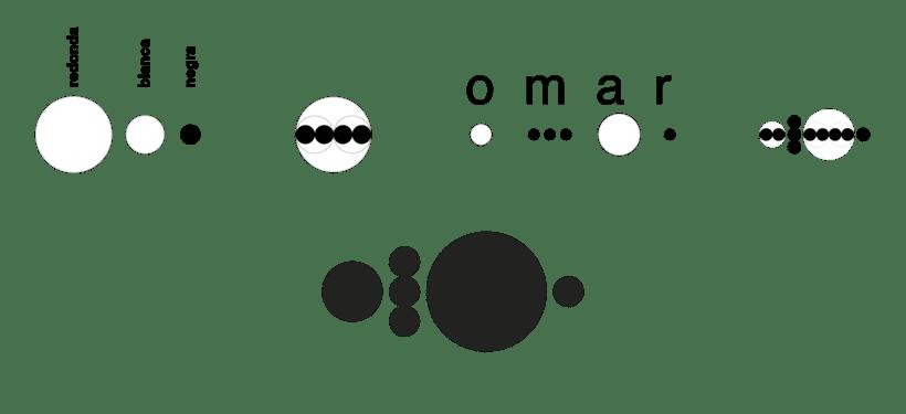 Omar Sala 2