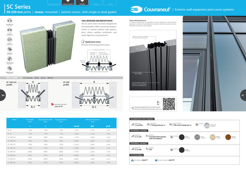 Technical product catalogue 3