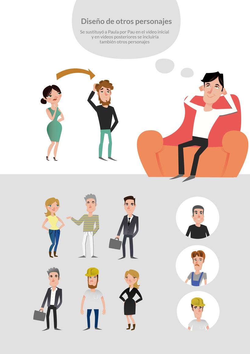 Motion graphic y diseño de personajes 1