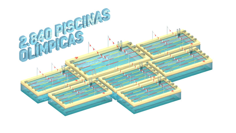 SACYR Canal de PANAMÁ 10