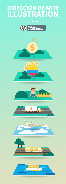 Gobierno de Colombia / Dirección de arte / Diseño  0