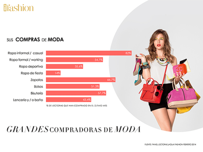 ¡HOLA! FASHION Media Kit 1