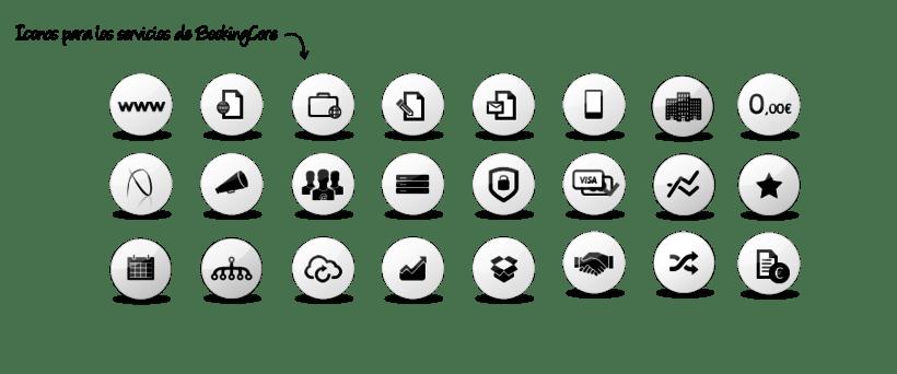 BookingCore, una solución completa para el hotel y cadenas para aumentar sus ventas directas 3