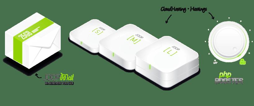 JOOPbox · La mejor empresa de Servicios IT 2