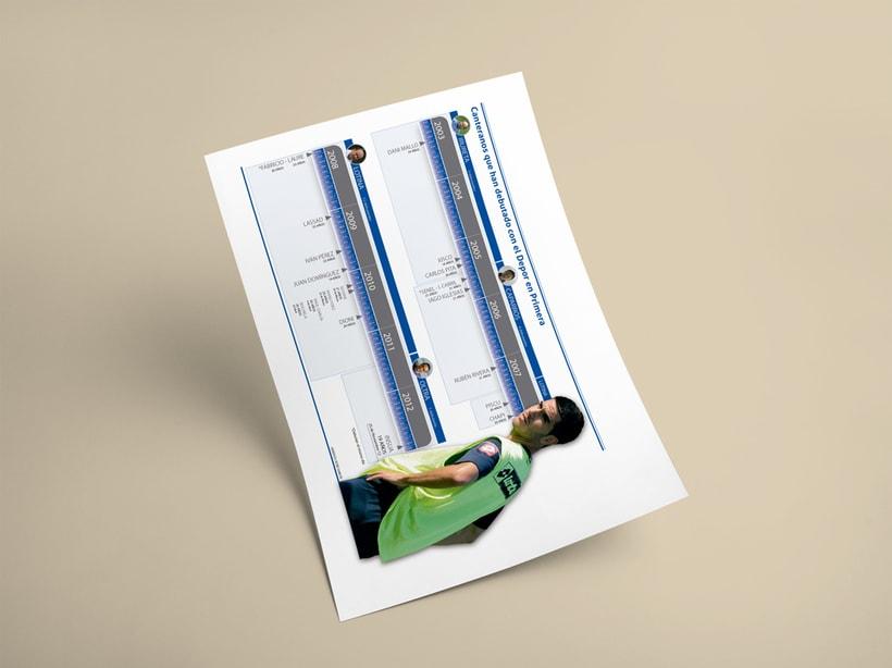 Editorial (Maquetación e infografías) -1
