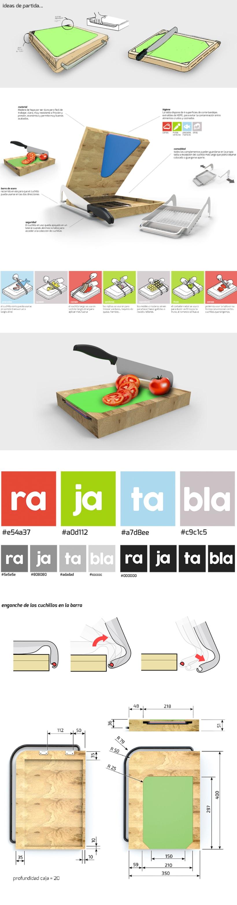 RAJATABLA_UNA TABLA PARA CORTAR A TODA LECHE -1