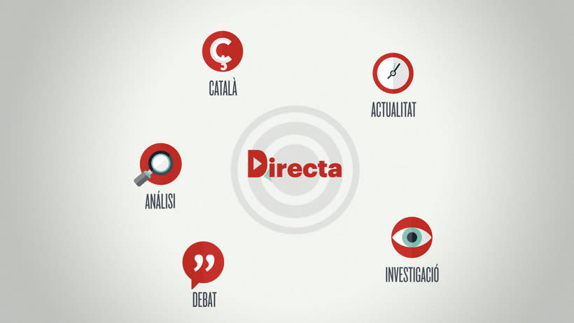 La Directa // Vídeo corporativo 2