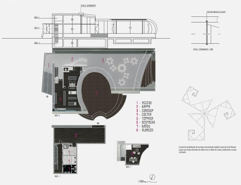 BulliMadrid, Madrid / Diseño de Interiores 0