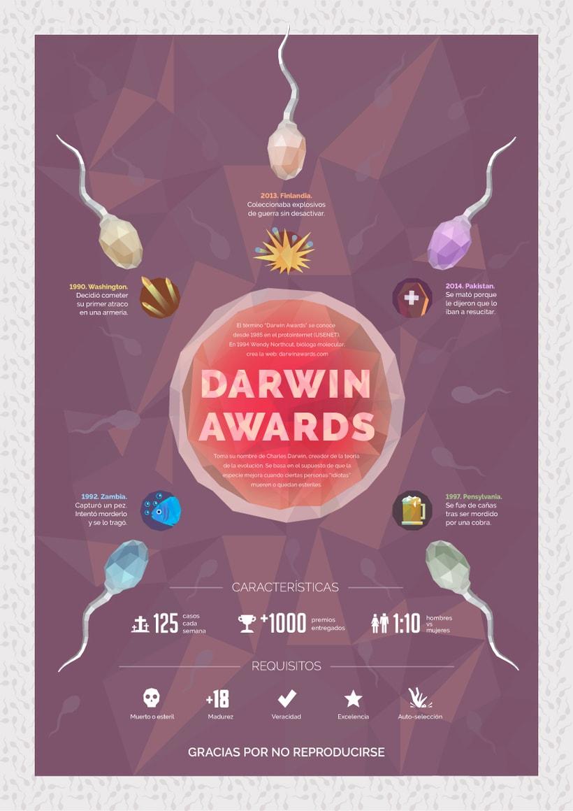 Darwin Awards - Gracias por no reproducirse 1
