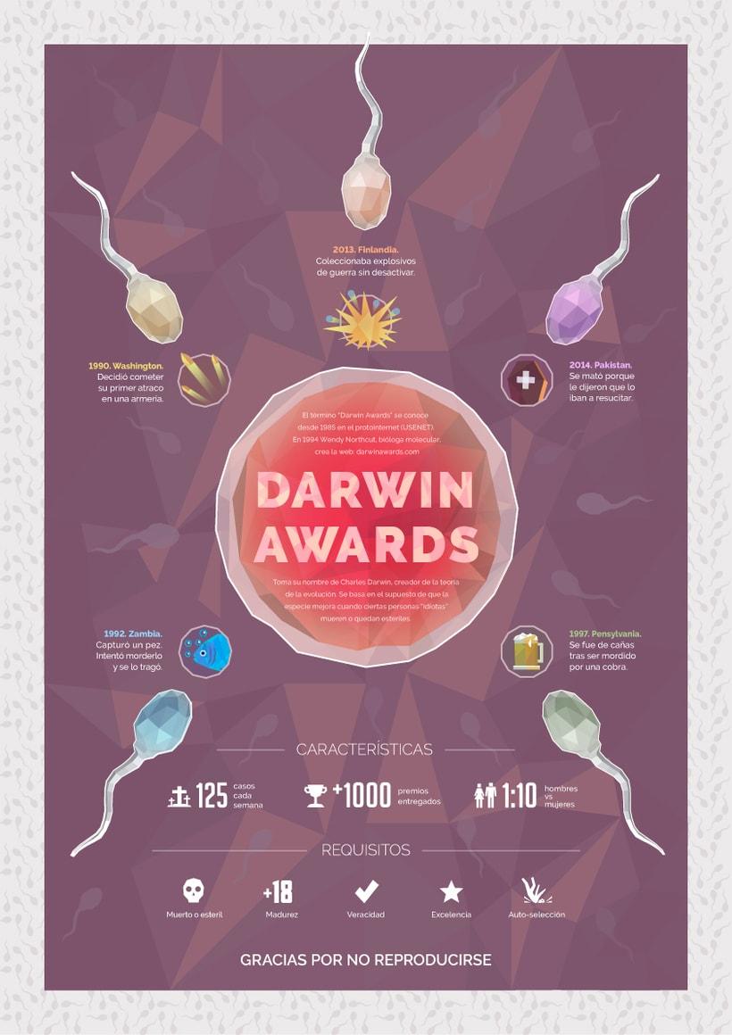 Darwin Awards - Gracias por no reproducirse 3