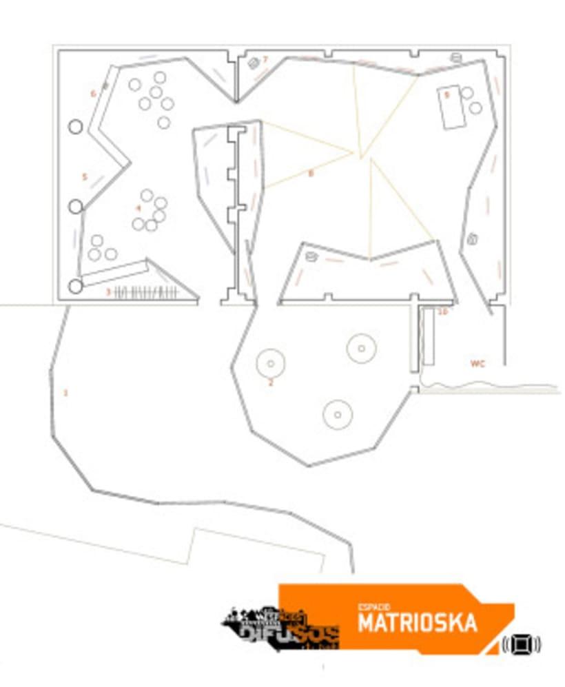 Proyecto Matrioska 3