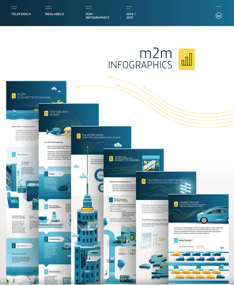 m2m Infographics 0