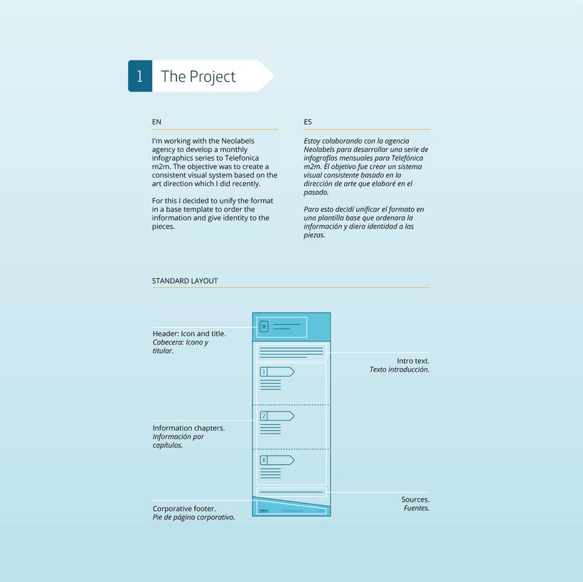 m2m Infographics 1