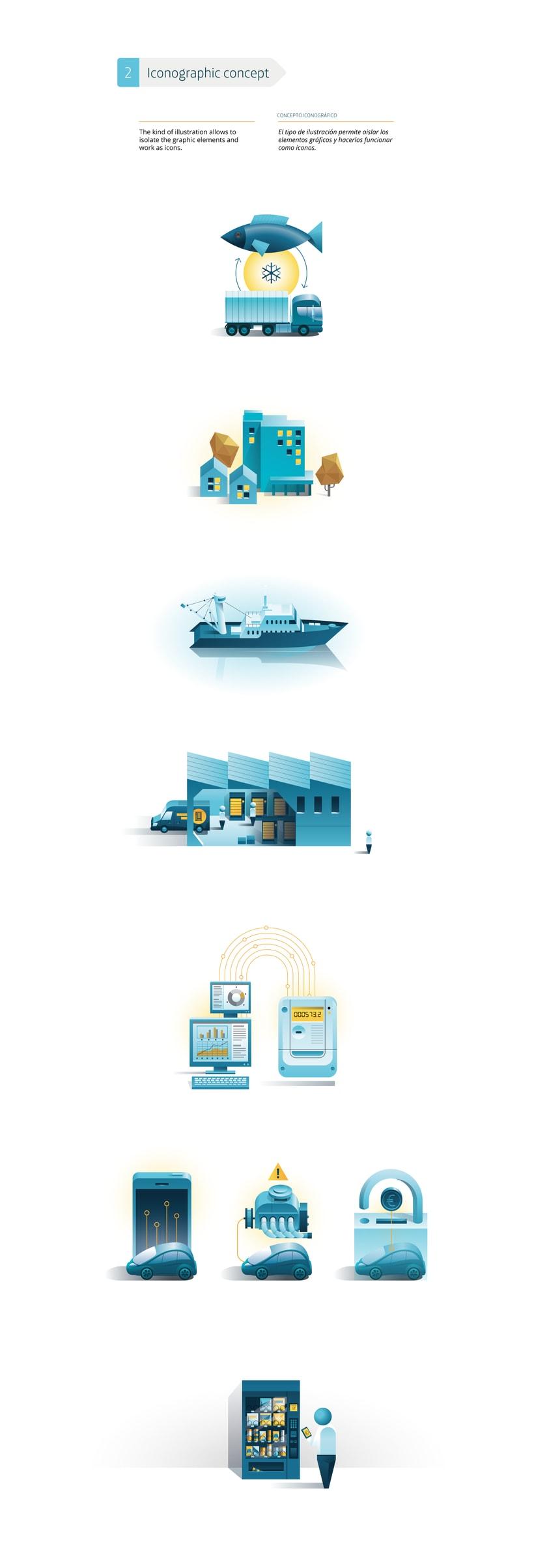m2m Infographics 2