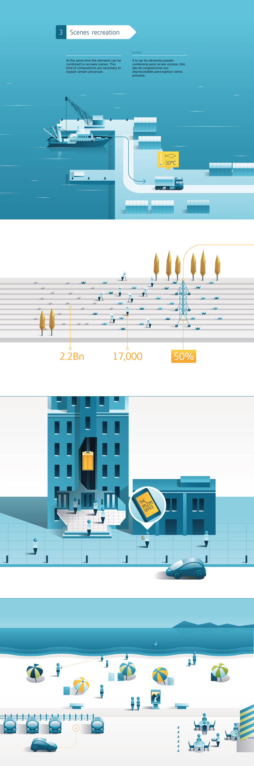 m2m Infographics 3