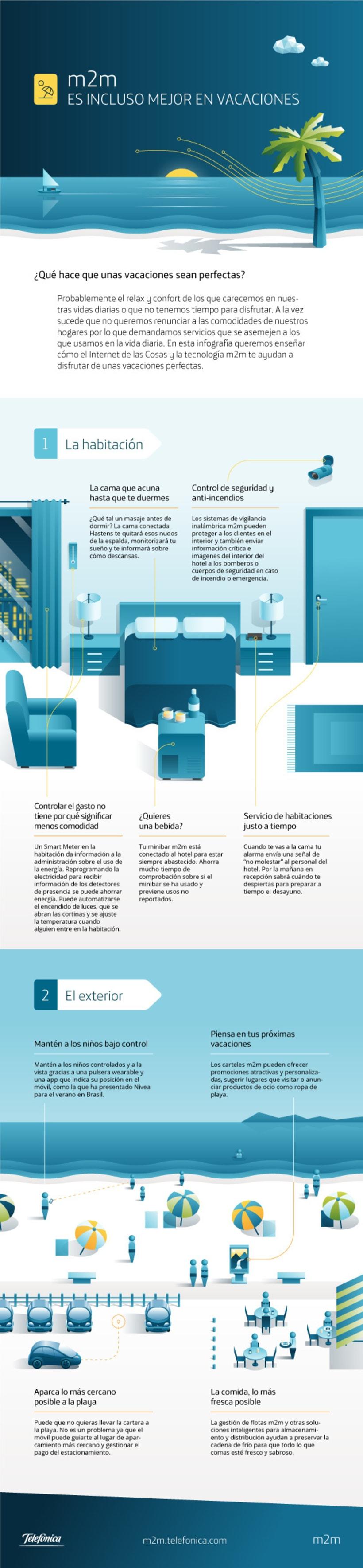 m2m Infographics 6