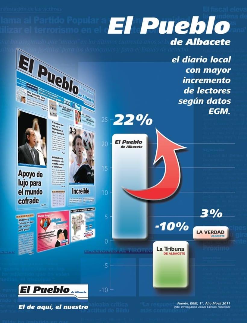 Publicidad gráfica 38