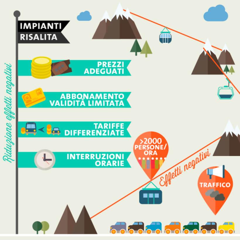 Ilustraciones infográficas 2
