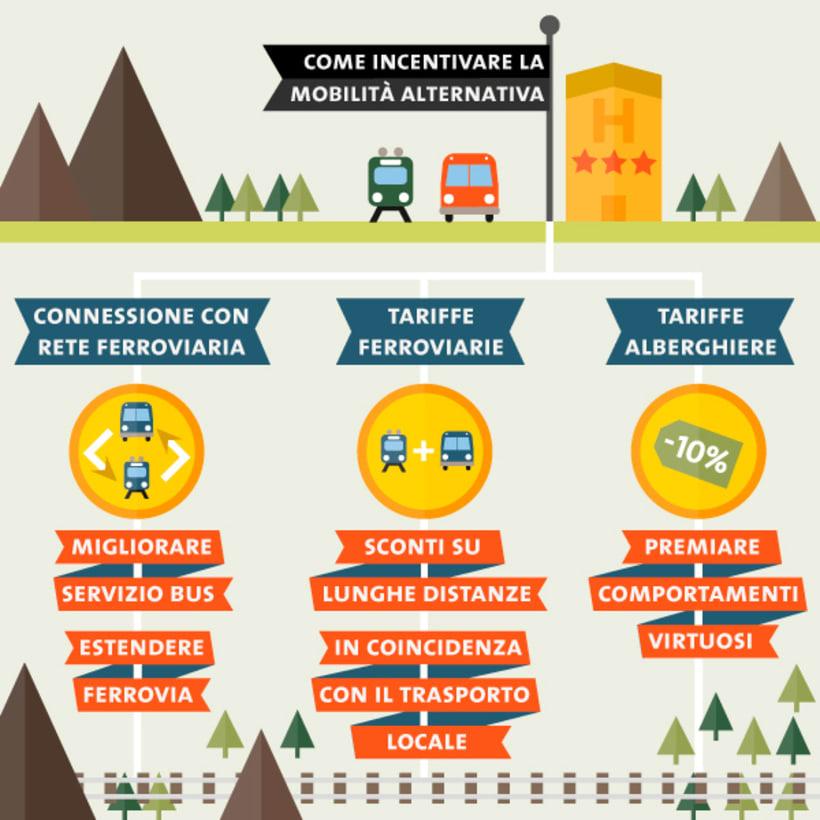 Ilustraciones infográficas 3