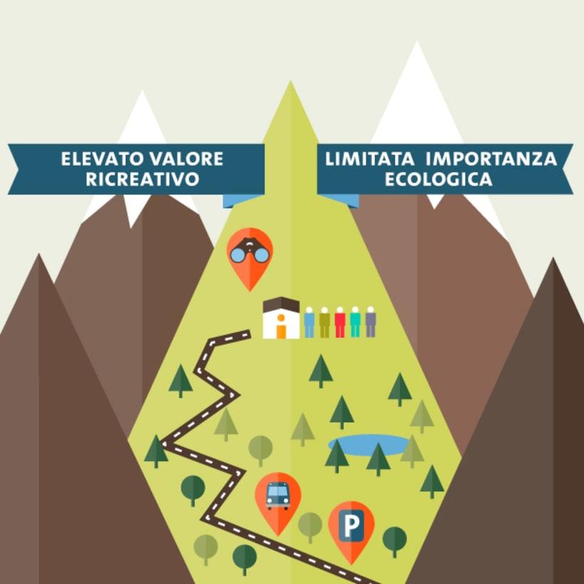 Ilustraciones infográficas 5