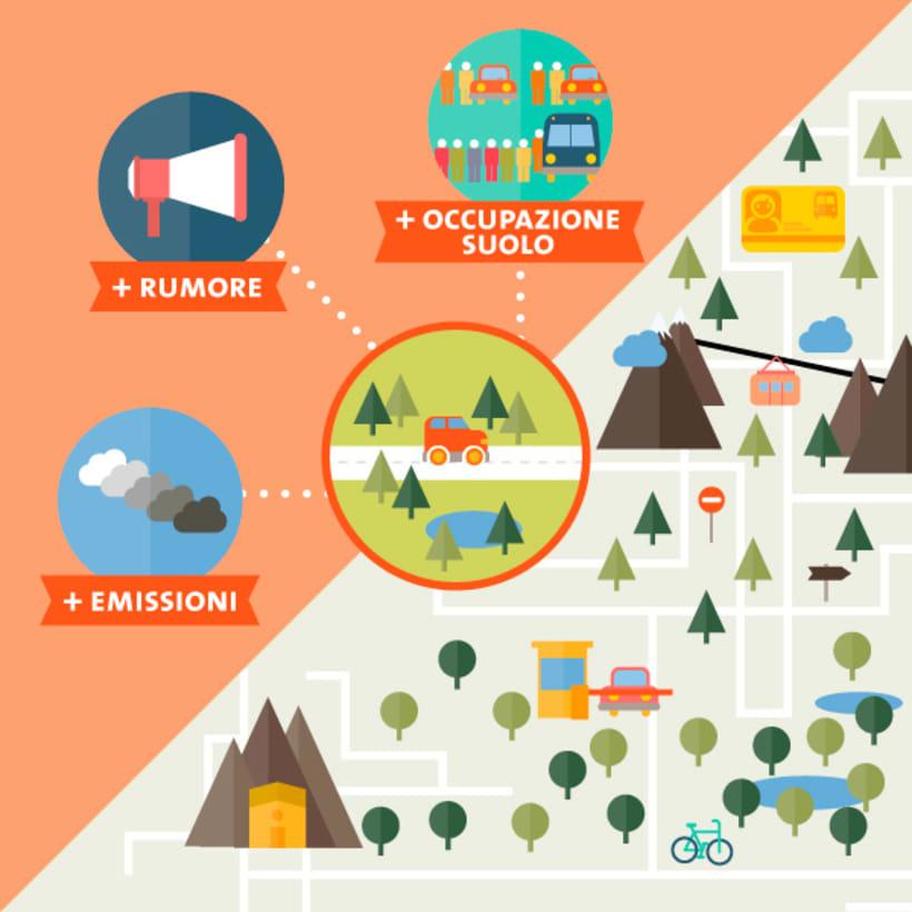 Ilustraciones infográficas 7