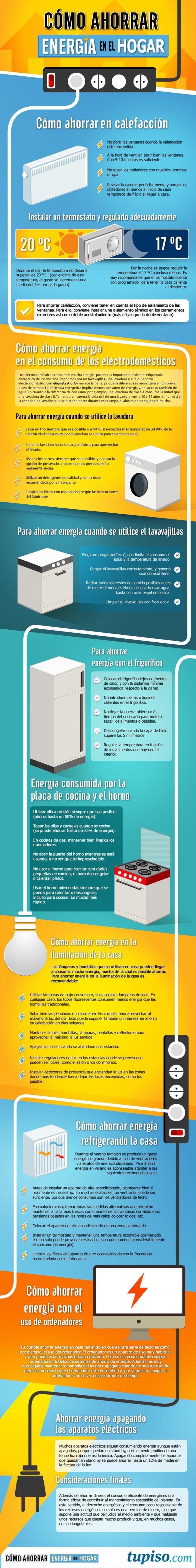Infografia  Cómo ahorrar energía en el hogar -1