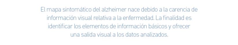 Mapa sintomático de la demencia de Alzheimer 1