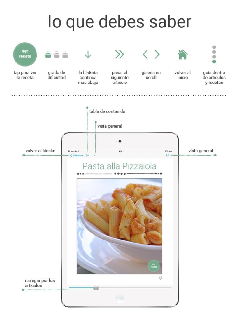Food CUBE app 1