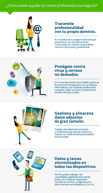Movistar Ilustraciones 6