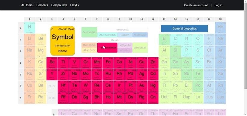 PeTaIRON, la web donde puedes aprenderte la tabla periódica de la forma más divertida. 10