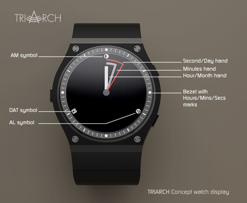 TRIARCH. Analog watch concept 1