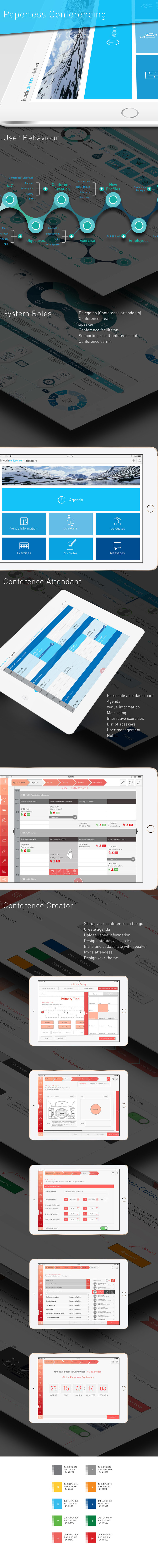 Paperless Conferencing App 1