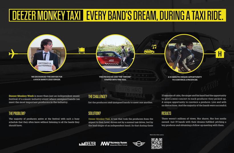Deezer Monkey Taxi_ Acción Publicitaria -1