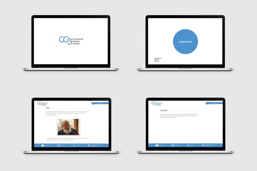 CC3 Coaching - Concienciar, conocer, cambiar - 2