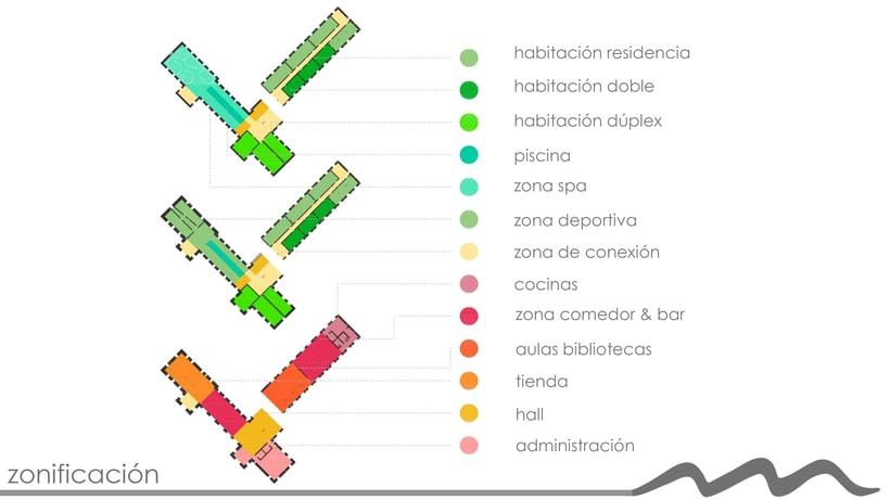 EME hotel (Proyecto Fin de Máster) 7