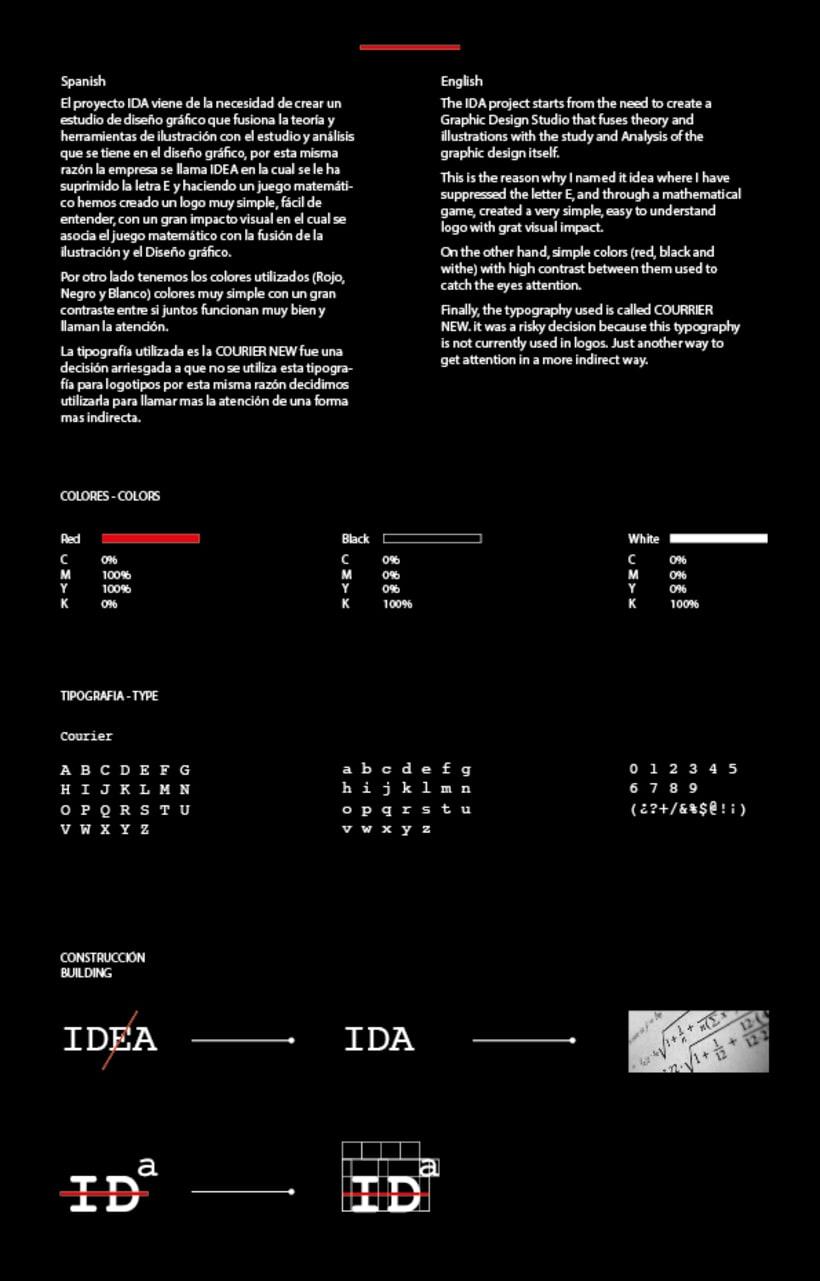 IDA 0