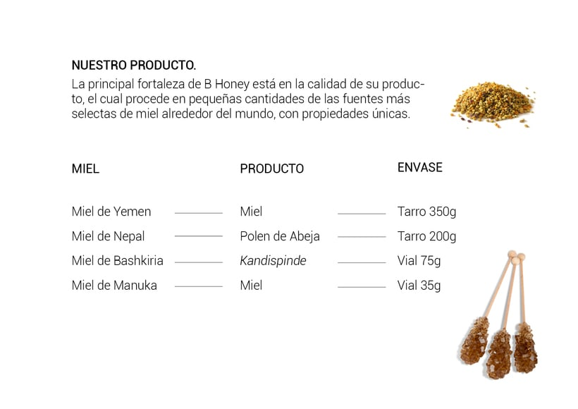 B Honey, packaging de mieles y sus derivados 2