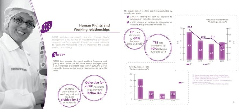 Catálogo RSE 2013 (Responsabilidad Social Empresarial) 3