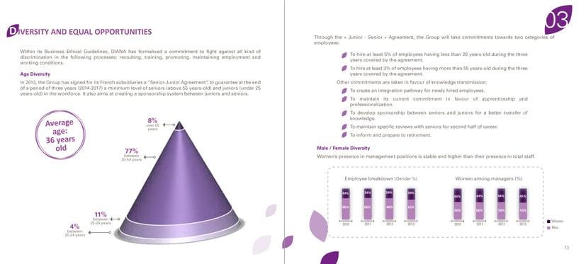 Catálogo RSE 2013 (Responsabilidad Social Empresarial) 5