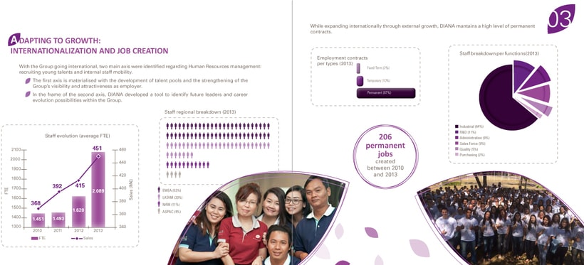 Catálogo RSE 2013 (Responsabilidad Social Empresarial) 6