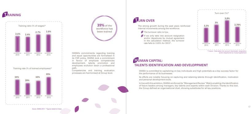 Catálogo RSE 2013 (Responsabilidad Social Empresarial) 7