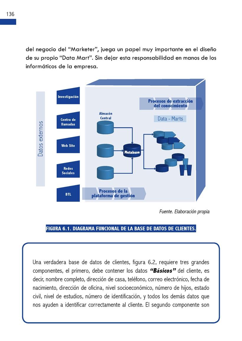 Libro de Marketing 4