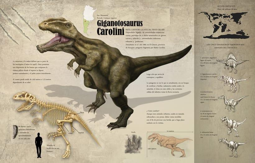 Giganotosaurus carolini 0