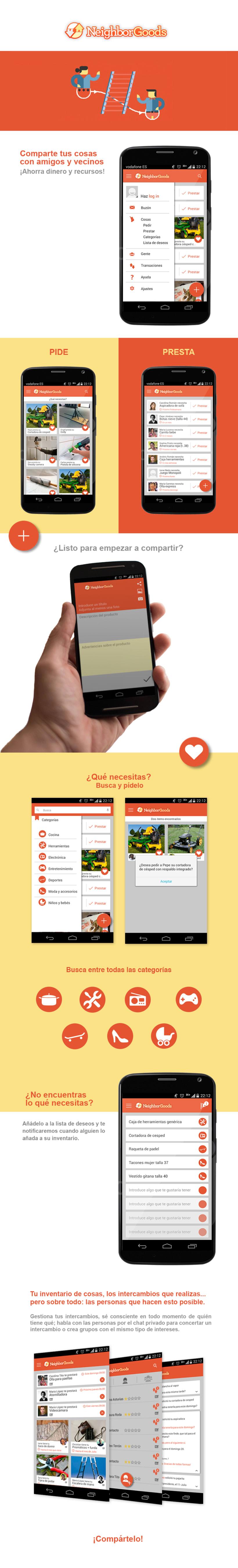 Neighborgoods Android App 0