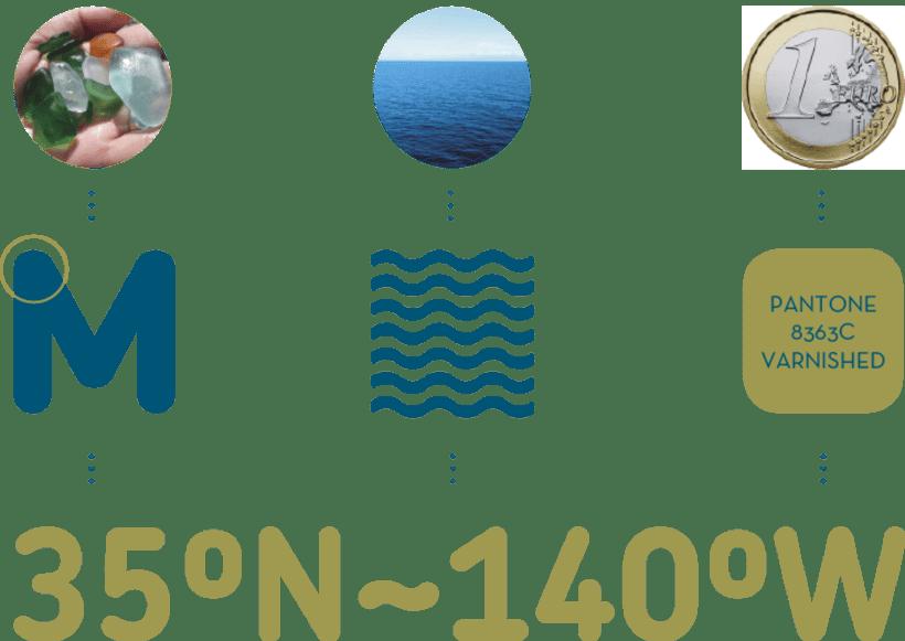 35ºN~140ºW / The 7th Continent 3