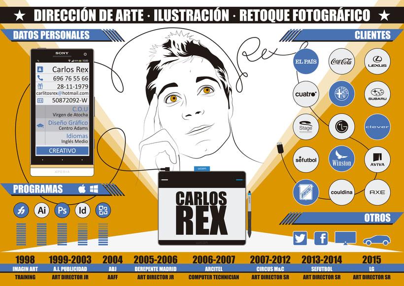 C.V. Carlos Rex Estrada 1