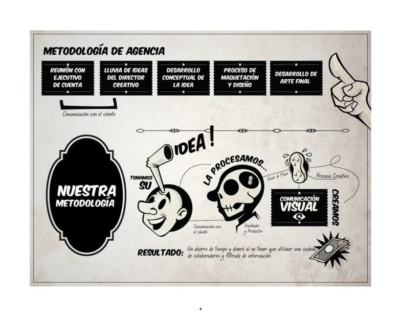 PUBLICIDAD E INFOGRAFIA 2